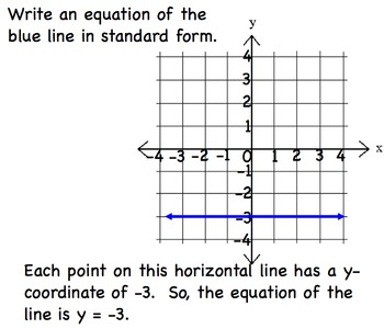 Equation of a Line Standard Form