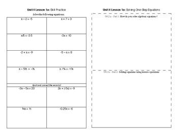 Algebra - Equations & Inequalities - Complete Unit