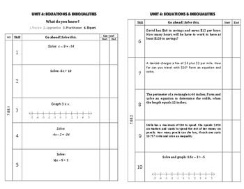 Algebra - Equations & Inequalities - Diagnostic