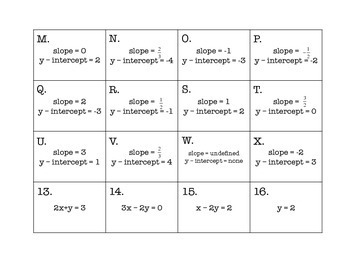 Algebra Equations of Lines Card Sort / Matching Task Cards