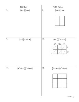 Algebra Essentials Mini-Unit - Notes & Homework