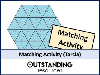Algebra: Expanding / Factoring 2 Parentheses Tarsia Activities (x6)