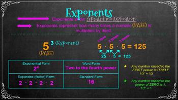 Algebra: Expressions (Common Core)