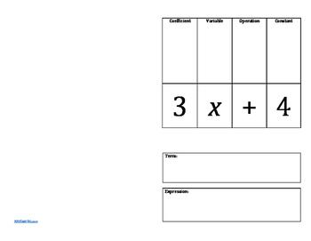 Algebra - Expressions - Foldable