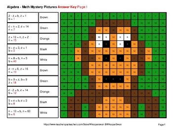 Algebra: Expressions with 2 variables - Jungle Animals Math Mystery Pictures