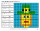 Algebra: Expressions with 2 variables - St. Patrick's Day Math Mystery Pictures