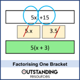 Algebra: Factorising a Single / 1 Bracket