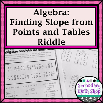 Slope From A Table Worksheet Best Of Personal Medicine Worksheet New moreover Slope From A Table Worksheet Math Rate Of Change Slope Using Tables likewise  together with slope from a table – Decoration Interior Free Pages further Worksheets Work Function Tables Best Of Fresh Finding Slope From A likewise  in addition  also Writing Linear Equations From Tables Worksheet Kuta   Wallseat co further Finding Slope From A Table Worksheet   Greydogphotostudio further Eighth Grade Graphing Slope Intercept Form Worksheet 11 – One Page additionally Slope   Finding Slope From Points and Tables Practice Riddle also Finding Slope from Tables   Writing Linear Equations by Pi's House likewise data tables and graphs worksheets likewise  additionally tables of values worksheet – stephanie therese additionally . on slope from a table worksheet