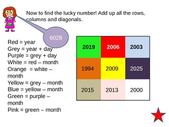 Algebra: Find your lucky number POWERPOINT