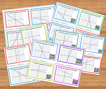 Algebra Slope Find the Linear Equation from a Graph Task Cards QR and more