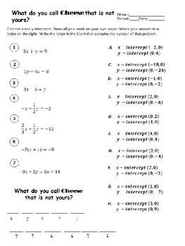 Algebra Finding x and y intercepts - Riddle/ Joke  Worksheet