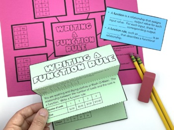 Algebra Foldable Bundle