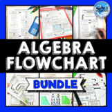 Algebra Flowchart Ultimate BUNDLE - For Differentiation & Scaffolded Notes