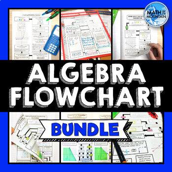 Algebra Flowchart Ultimate BUNDLE for Differentiation & Scaffolding