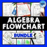 Algebra Flowchart Ultimate BUNDLE for Scaffolding & Differ