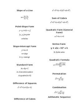 Algebra Formula Sheet for Teachers