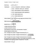 Algebra: Formula Study Guide