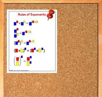 Algebra Formulas by Color Interactive Notebook Pages - Graphic Organizer