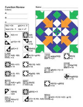 Algebra Function Rule Review Coloring Sheet