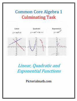 Algebra, Functions Culminating task: Linear Quadratic, Exponential