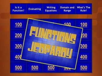 Algebra Functions Jeopardy® Game