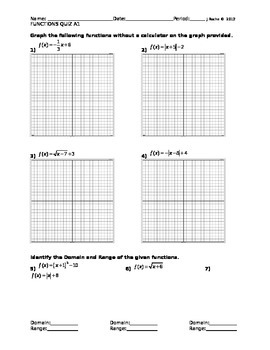 Algebra Functions Transformation Quizzes & Practice