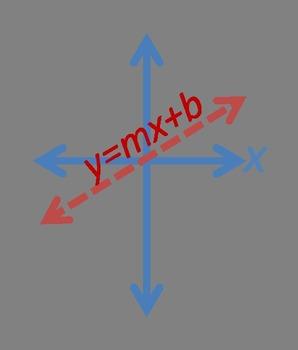 Algebra Functions by Hand