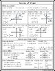 Algebra / Geometry - Review of Slope Graphic Organizer  Handout