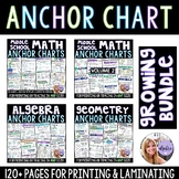 Algebra, Geometry, and Middle School Math Grade 6, 7, & 8 - Anchor Chart BUNDLE