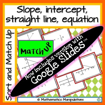 Algebra Gradient Intercept Straight Line Equation Match-Up