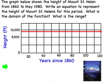 Graph Horizontal and Vertical Lines