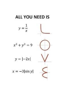 Algebra Graphing Calculator Practice