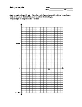 Algebra - Graphing Linear Equations Common Core Activity - Salary Analysis