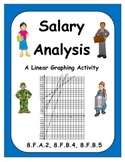 Algebra - Graphing Linear Equations Common Core Activity -