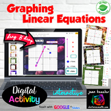 Algebra Graphing Linear Equations with GOOGLE Slides™ Distance Learning