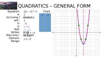 Algebra - Graphing Quadratics