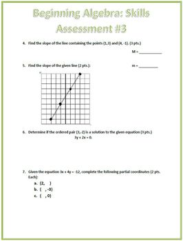 Algebra Graphing Skills Assessment (Test)