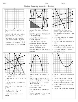 Algebra Graphing Vocabulary Review - Coloring Activity