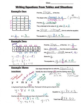 Algebra Guided Interactive Math Notebook (Bundle): [[1st Semester Concepts]]