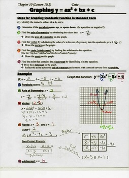 Algebra Guided Interactive Math Notebook (Bundle): [[2nd Semester Concepts]]