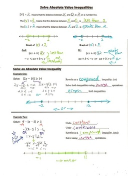 Algebra Guided Interactive Math Notebook Page: Absolute Value Inequalities