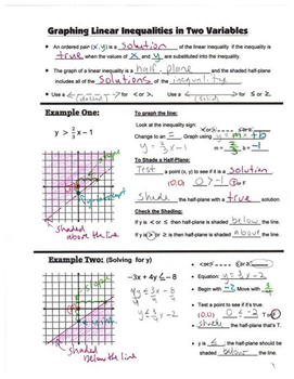 Algebra Guided Interactive Math Notebook Page: Graphing Linear Inequalities