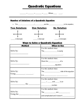 Algebra Guided Interactive Math Notebook Page: Quadratic Equations