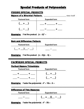 Algebra Guided Interactive Math Notebook Page: Special Products of Polynomials