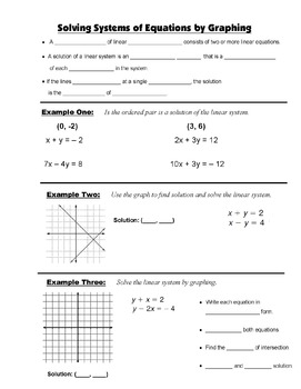Algebra Guided Interactive Math Notebook Page: Systems by Graphing.