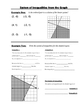 Algebra Guided Interactive Math Notebook Page: Writing Systems of Inequalities.
