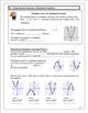 Algebra Guided Presentation Notes: Unit 10 - Quadratic Functions