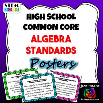 Common Core Algebra: High School Common Core Standard Posters