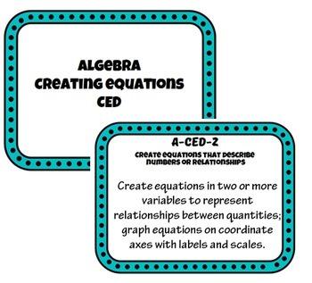 High School Common Core Algebra Standards Posters