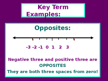 Power-Point:  Algebra I Absolute Value